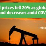 US oil prices fell 20% as global demand decreases amid COVID-19