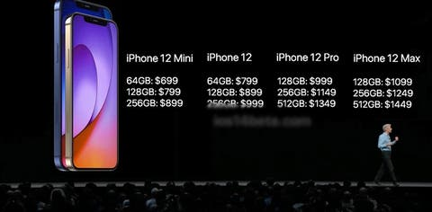 Apple I Phone 12 with 5G, Including Mini and Pro Versions